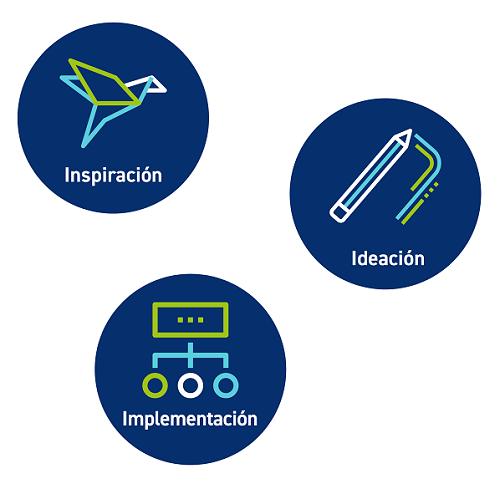 Dinapsis Open Innovation